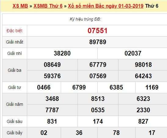 Quay thử XSMB 1/3/2019