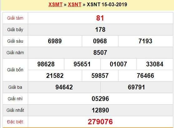 Quay thử XSNT 15/3/2019