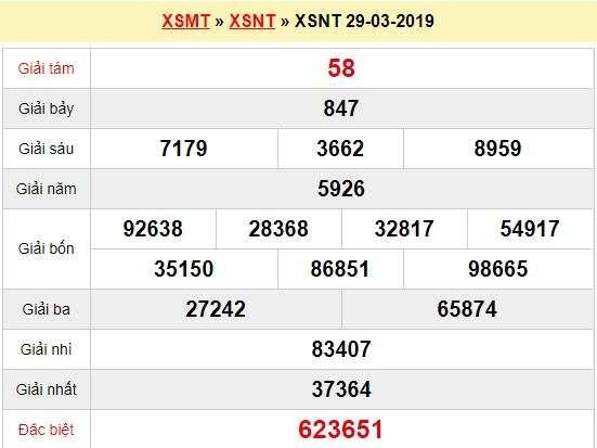 Quang thử XSNT 29/3/2019