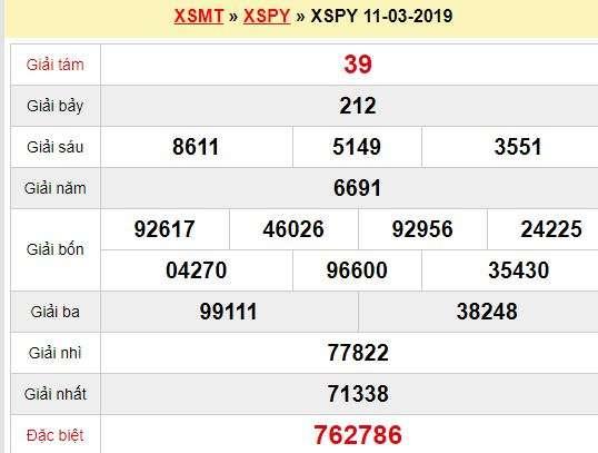 Quay thử XSPY 11/3/2019