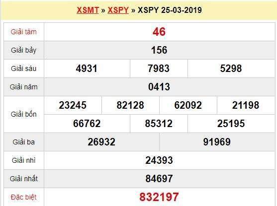 Quay thử XSPY 25/3/2019