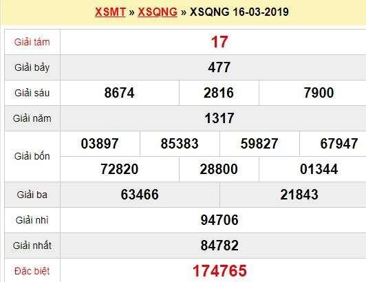 Quay thử XSQNG 16/3/2019