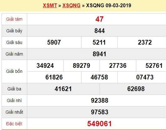 Quay thử XSQNG 9/3/2019