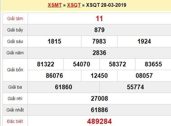Quay thử XSQT 28-3-2019