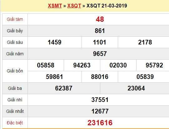 Quay thử XSQTR 21/3/2019