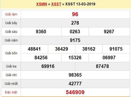 Quay thử XSST 13/3/2019