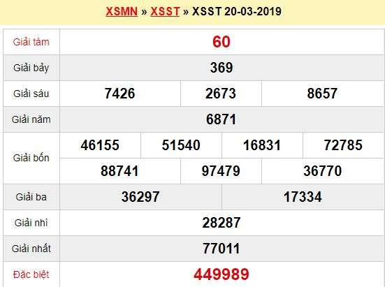 Quay thử XSST 20/3/2019