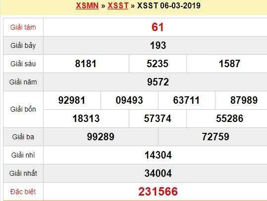 Quay thử XSST 6/3/2019