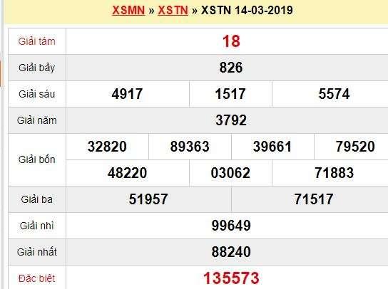 Quay thử XSTN 14/3/2019