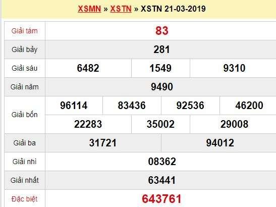 Quay thử XSTN 21/3/2019