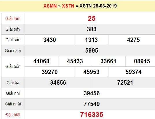 Quay thử XSTN 28/3/2019