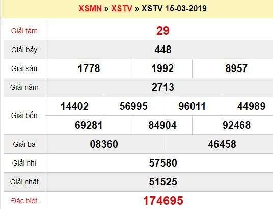 Quay thử XSTV 15/3/2019