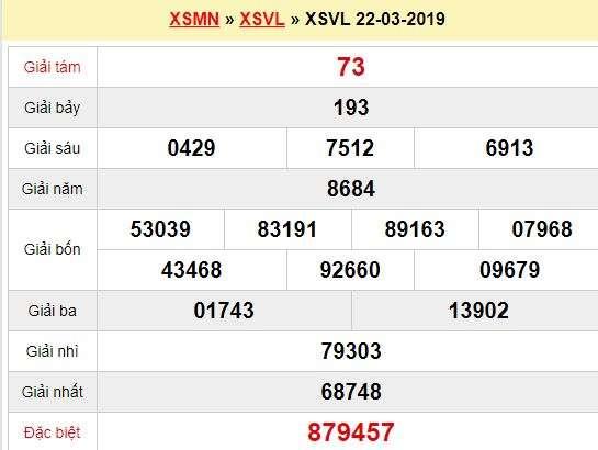 Quay thử XSVL 22/3/2019