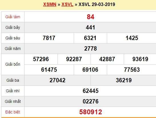 Quay thử XSVL 29/3/2019
