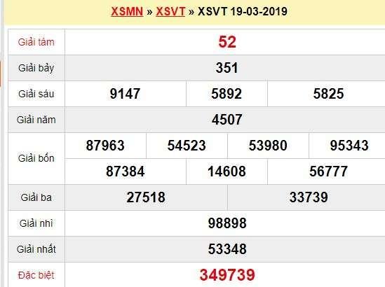 Quay thử XSVT-19-3-2019