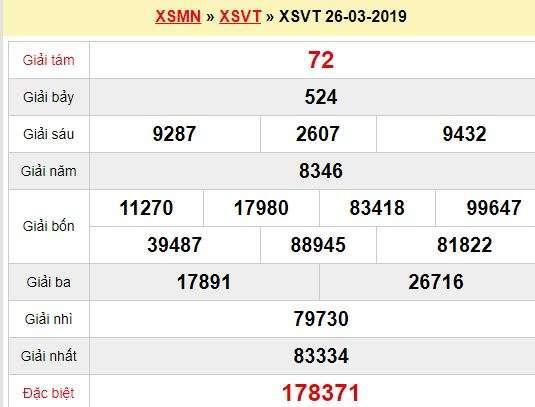 Quay thử XSVT 26/3/2019