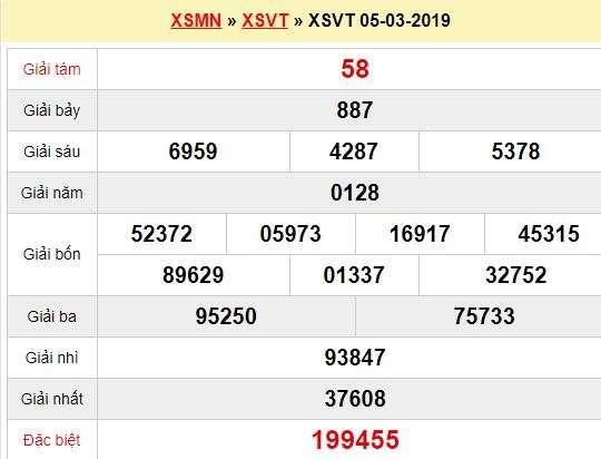Quay thử XSVT 5/3/2019