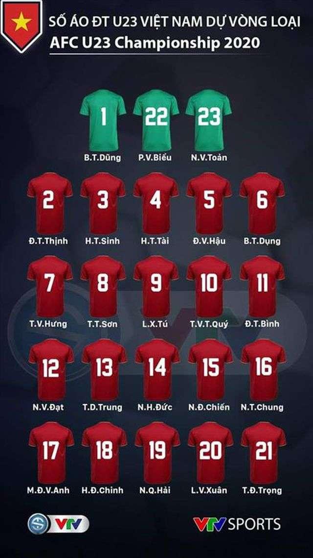 Số áo của các tuyển thủ U23 Việt Nam