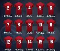 Số áo của các cầu thủ Việt Nam ở giải U23 châu Á: Bất ngờ chiếc áo số 10