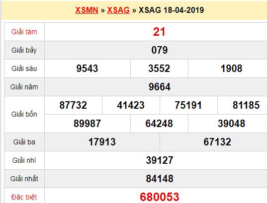 Quay thử XSAG 18/4/2019