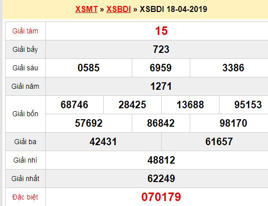 Quay thử XSBDI 18/4/2019