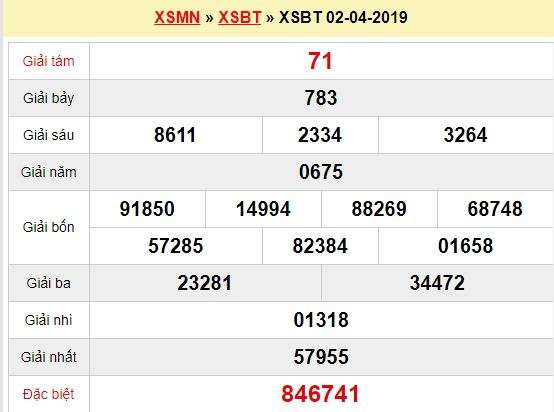 Quay thử XSBT 2/4/2019