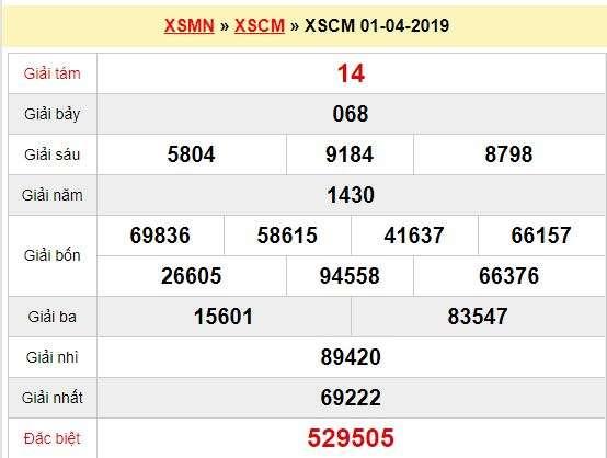 Quay thử XSCM 1/4/2019