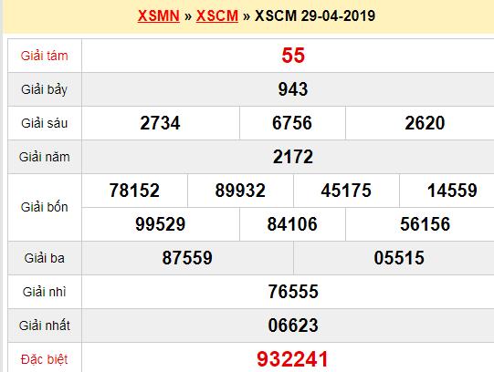 Quay thử XSCM 29/4/2019