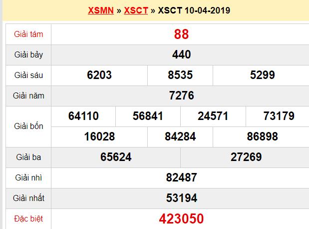 Quay thử XSCT 10/4/2019