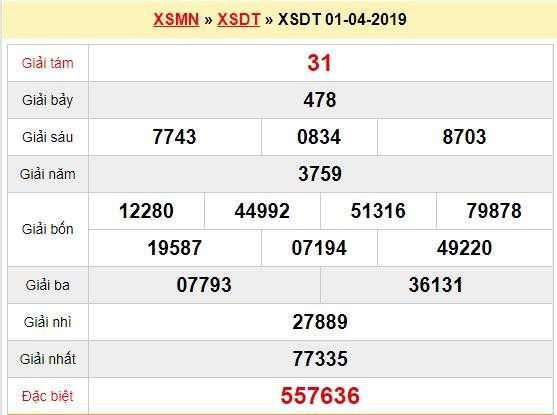 Quay thử XSDT 1/4/2019