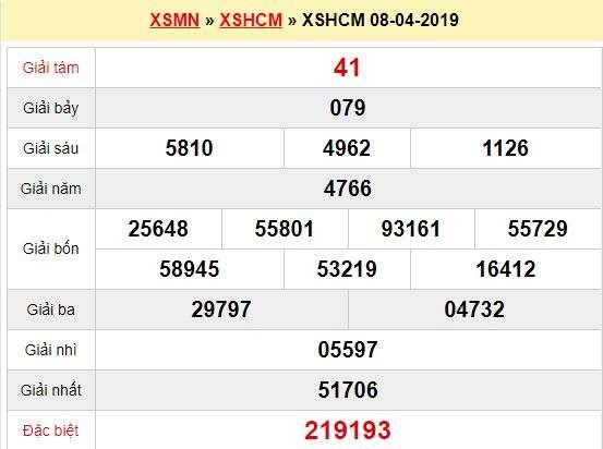 Quay thử XSHCM 8/4/2019