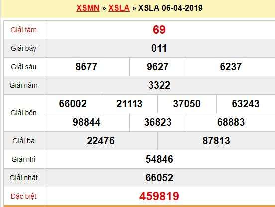 Quay thử XSLA 6/4/2019