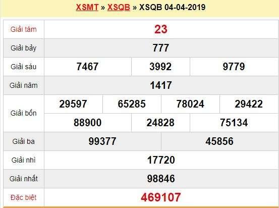 Quay thử XSQB 4/4/2019