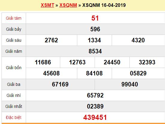 Quay thử XSQNM 16/4/2019