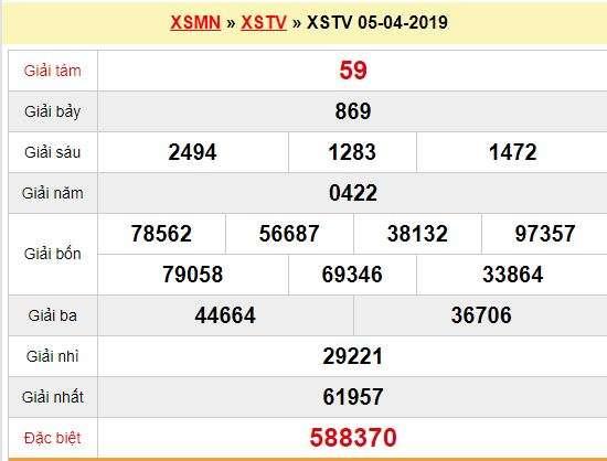 Quay thử XSTV 5/4/2019