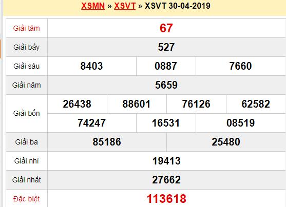 Quay thử XSVT 30/4/2019