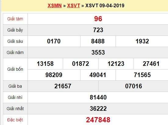 Quay thử XSVT 9/4/2019