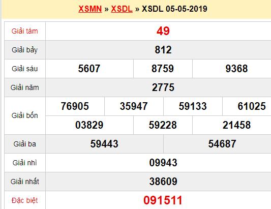 Quay thử XSDL 5/5/2019