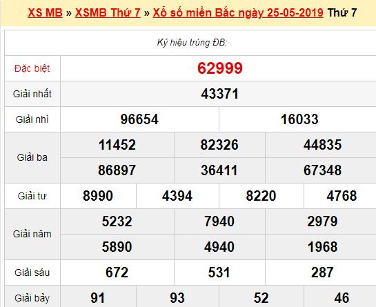 Quay thử XSMB 25/5/2019