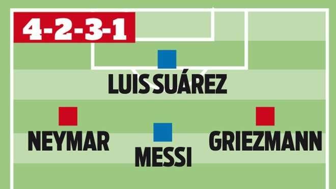 Nếu dùng sơ đồ này, Valverde sẽ cần phải có 2 tiền vệ phòng ngự để có sự cân bằng