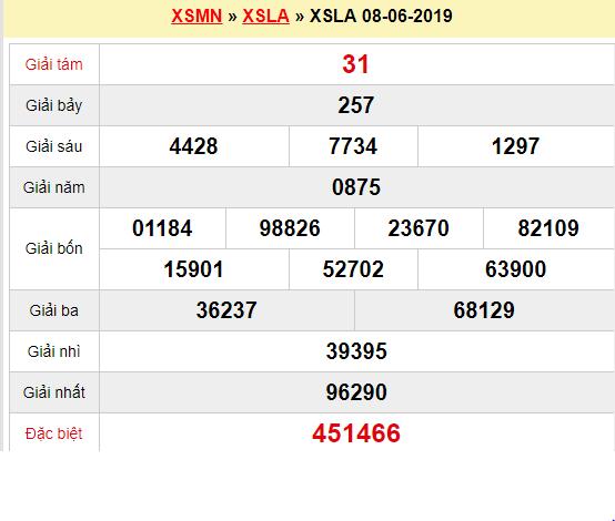 Quay thử XSLA 8/6/2019