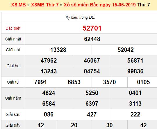Quay thử XSMB 15/6/2019
