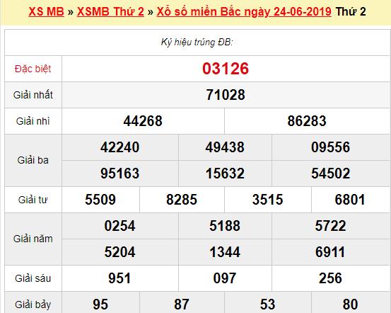 Quay thử XSMB 24/6/2019