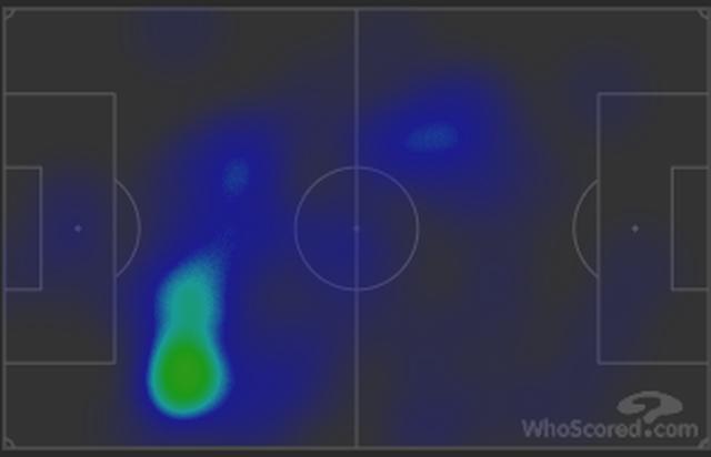 Bản đồ nhiệt cho thấy Pogba chủ yếu hoạt động ở phần sân nhà