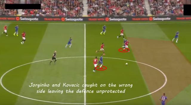 Cự ly đội hình giữa hai tiền vệ trung tâm của Chelsea (khoanh đỏ) với các trung vệ luôn gặp vấn đề