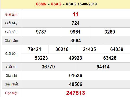 Quay thử XSAG 15/8/2019
