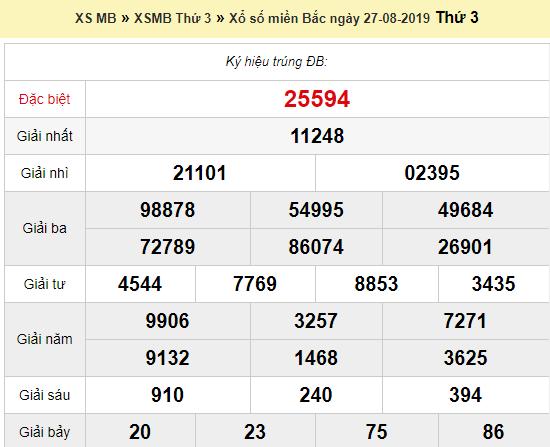 Quay thử XSMB 27/8/2019