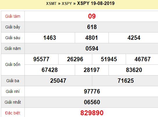 Quay thử XSPY 19/8/2019