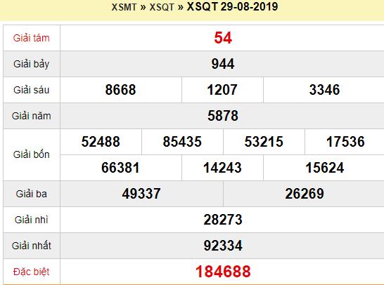 Quay thử XSQT 29/8/2019