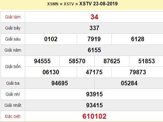 Quay thử XSTV 23/8/2019